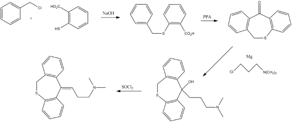 Dothiepin Synthesis.png
