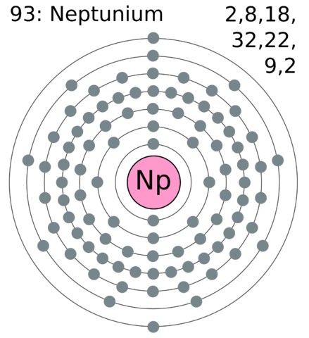 Image gallery neptunium model for Ptable electron