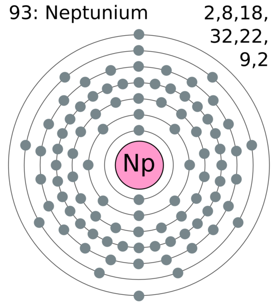 Bohr Diagram For Neptunium Residential Electrical Symbols