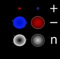 Electrones y Protones.png