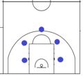FIBA 1-2-2.png