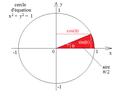 Fonctions trigonométriques versus hyperboliques.png