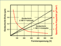 Formierspanng und Oxidschichtdicke.tif