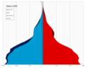 Gabon single age population pyramid 2020.png