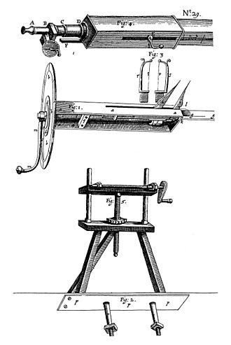 Micrometer - Gascoigne's Micrometer as drawn by Robert Hooke