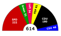 German federal election, 2005 - Final.png