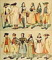 Geschichte des Kostüms (1905) (14764808414).jpg