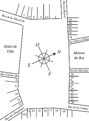 Grand Place - Site plan of the square