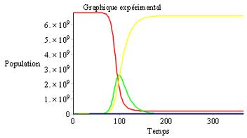 Graph2D