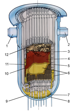 Graphic TMI-2 Core End-State Configuration.png
