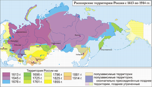 Eurasianism - Russia growth 1613–1914