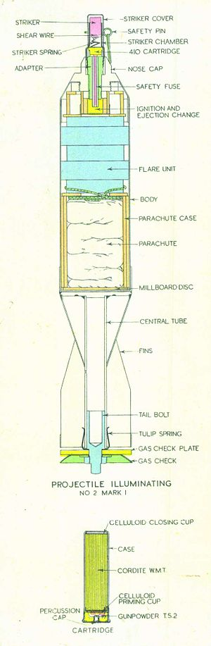 Holman Projector - Image: Holman projectile illuminating diagram