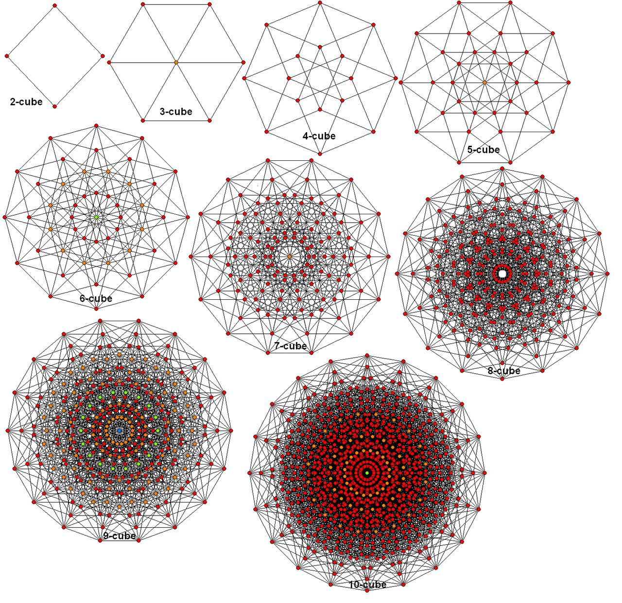 Matematica e Politopi