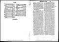 Inuentario o collectorio en cirurgia 1533 Guido Cauliaco 10.jpg