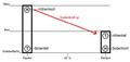 Jetsteam gradientkraft vom aequator zum pol 1.png