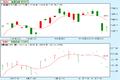 K chart vs OHLC chart.PNG