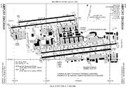 Runway layout at LAX