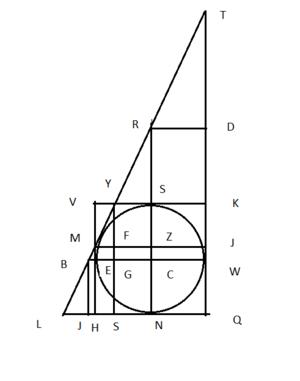Ceyuan haijing - Reconstructed Diagram of circular city in alphabets