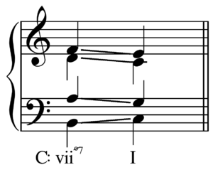 Half-diminished seventh chord - Image: Leading tone seventh chord resolution in C major