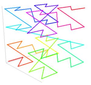 Z-order curve - Image: Lebesgue 3d step 2