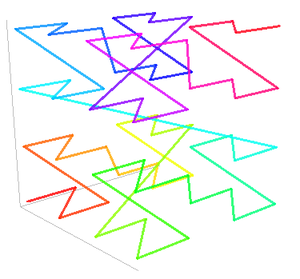 Z-order curve