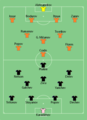 Litex vs CSKA 2011-07-30.png