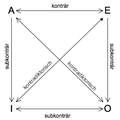 Logisches Quadrat.png