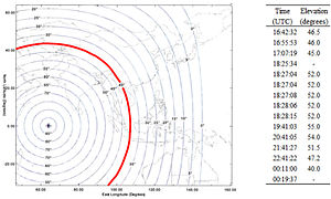 Analysis of Malaysia Airlines Flight 370 satellite communications - Image: MH370 BTO final arc RJN