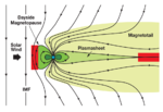 Magnetic reconnection zones in the earth's magnetosphere Science 1 th.png