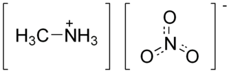 Methylammonium nitrate - Image: Methylammonium nitrate