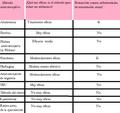 Metodos anticonceptivos.png