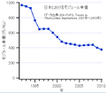 ModulePrices-Japan-2010.png