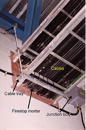 Cable tray - Firestopped cable tray penetration