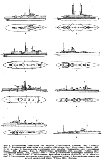 350px-Naval_artillery_disposition.png