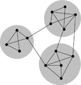 Network Community Structure.png