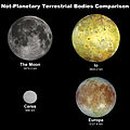 Not-Planetary Terrestrial Bodies Comparison.jpg