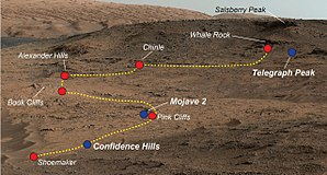 Timeline of Mars Science Laboratory - Pahrump Hills as viewed by the Curiosity rover (2014).