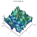 Pearcey Integral 3D Maple plot.png