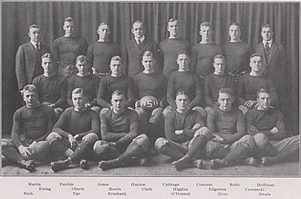 1916 Penn State Nittany Lions football team - Image: Penn State Football 1916
