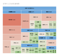 Population of Japan by area, 2015 JA.png