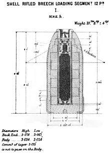 segment shelledit