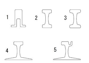 Rail shape section.png