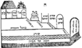 Rambam Midot CH2 M5 - 1.png
