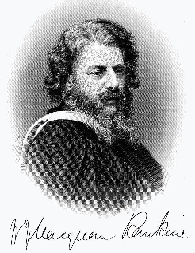 Rankine William signature