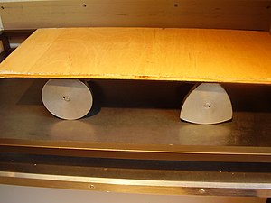 Curve of constant width - Rollers