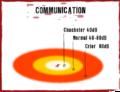 Sch3 Communication.png