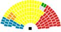 Scottish Parliament current.png