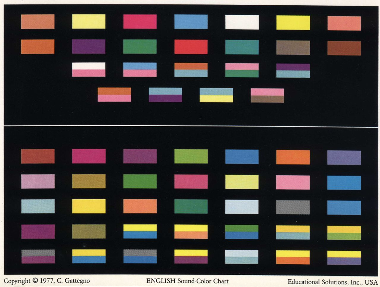 Sharpie Color Chart: Silent Way English sound-color chart.jpg - Wikimedia Commons,Chart