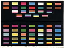 A chart consisting of rectangles of various colors