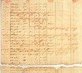 Slave Manifest of the Katherine Jackson (5).jpg
